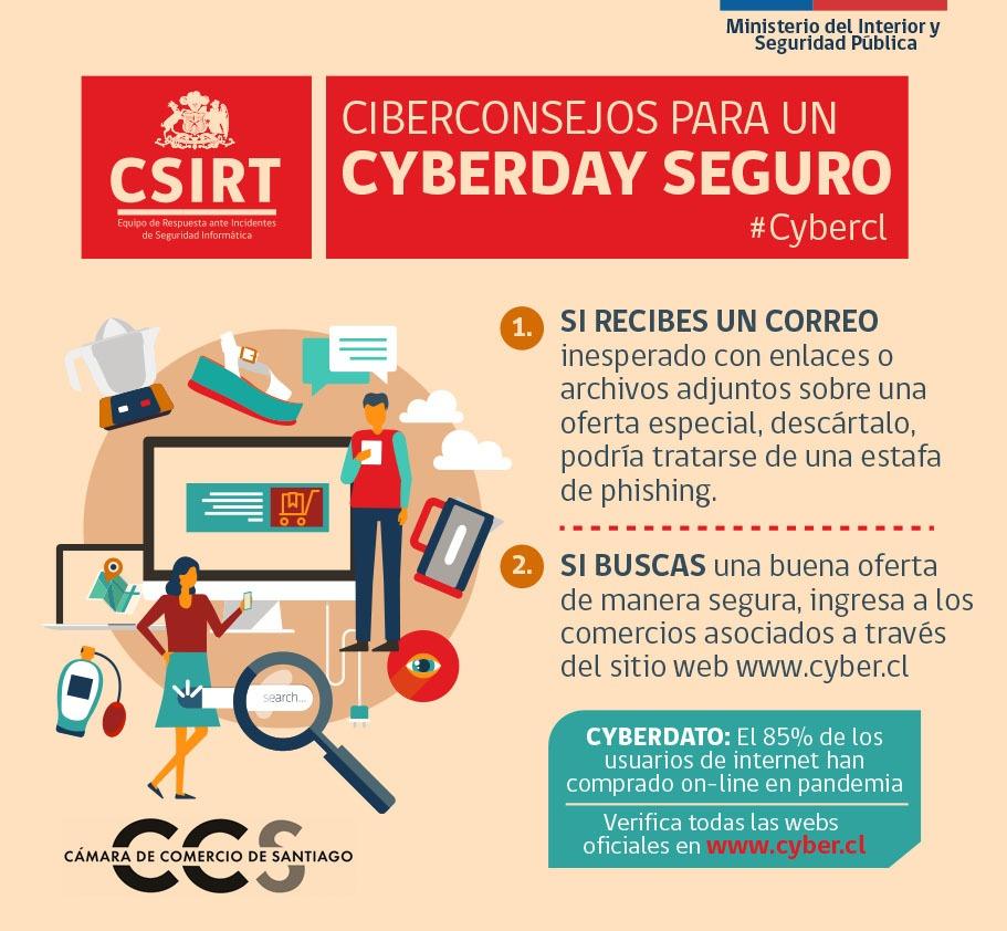 Ciberconsejos para comprar seguro este CyberDay 2021